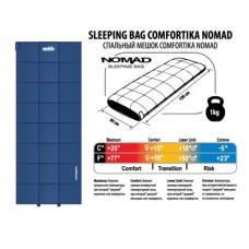 Спальный мешок-одеяло Comfortika Nomad   ( от+15 до -5)
